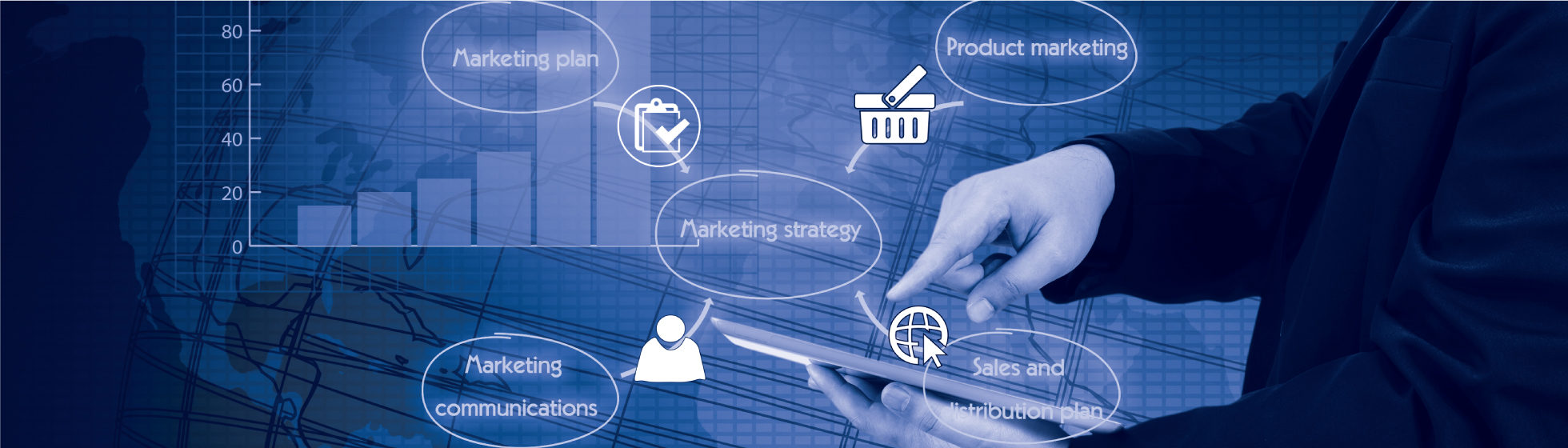 International marketing: strategy, marketing plan and global marketing